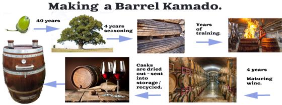 Barrel Kamado